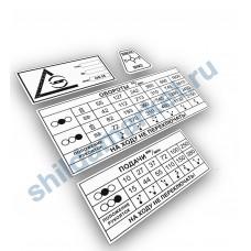 Таблички (шильды) ОФ-55